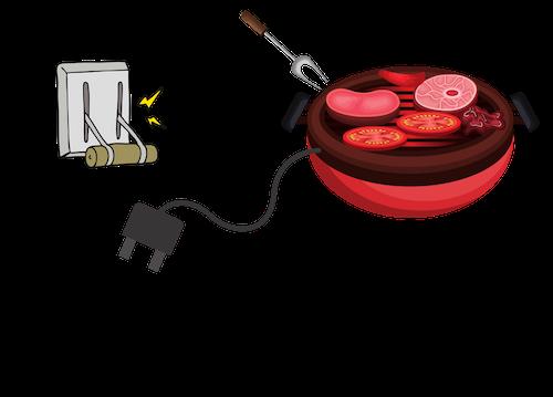 Parrillas Eléctricas Online ®
