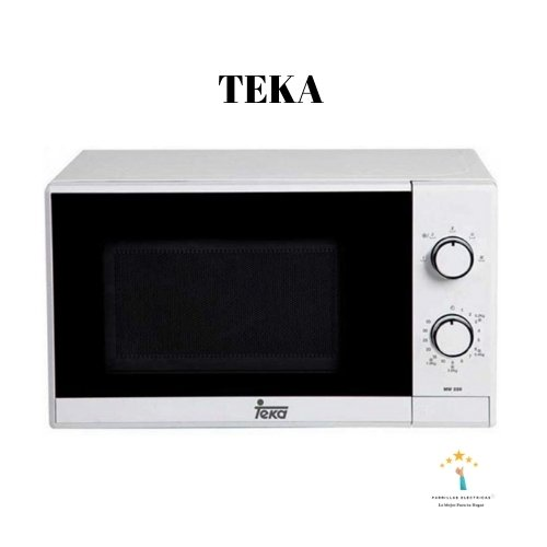 4. Microondas mecánico sin grill Teka